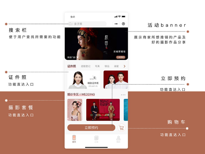 深圳照相馆摄影小程序需要多少钱,照相馆摄影小程序开发流程,开发小程序多少钱,照相馆摄影小程序开发